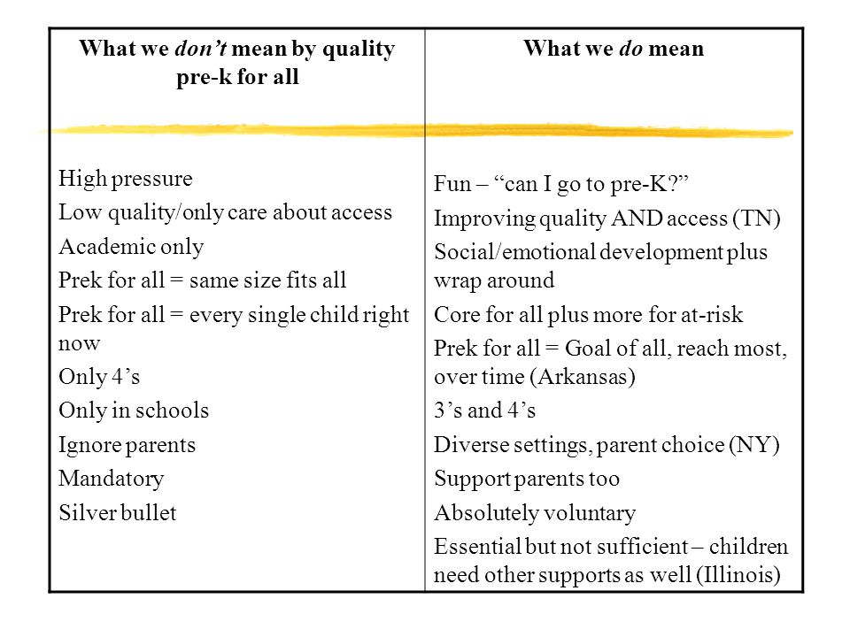 What we don't mean by quality pre-k for all High pressure Low quality/only care about access Academic only Prek for all = same size fits all Prek for all = every single child right now Only 4's Only in schools Ignore parents Mandatory Silver bullet What we do mean Fun – can I go to pre-K Improving quality AND access (TN) Social/emotional development plus wrap around Core for all plus more for at-risk Prek for all = Goal of all, reach most, over time (Arkansas) 3's and 4's Diverse settings, parent choice (NY) Support parents too Absolutely voluntary Essential but not sufficient – children need other supports as well (Illinois)