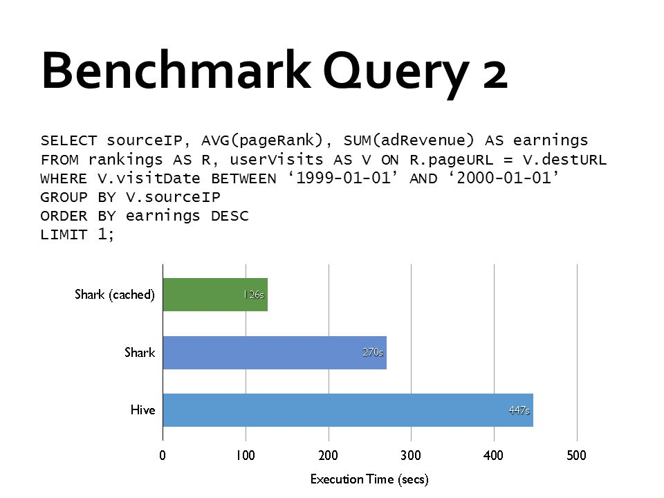 Benchmark Query 2 SELECT sourceIP, AVG(pageRank), SUM(adRevenue) AS earnings FROM rankings AS R, userVisits AS V ON R.pageURL = V.destURL WHERE V.visitDate BETWEEN '1999-01-01' AND '2000-01-01' GROUP BY V.sourceIP ORDER BY earnings DESC LIMIT 1;
