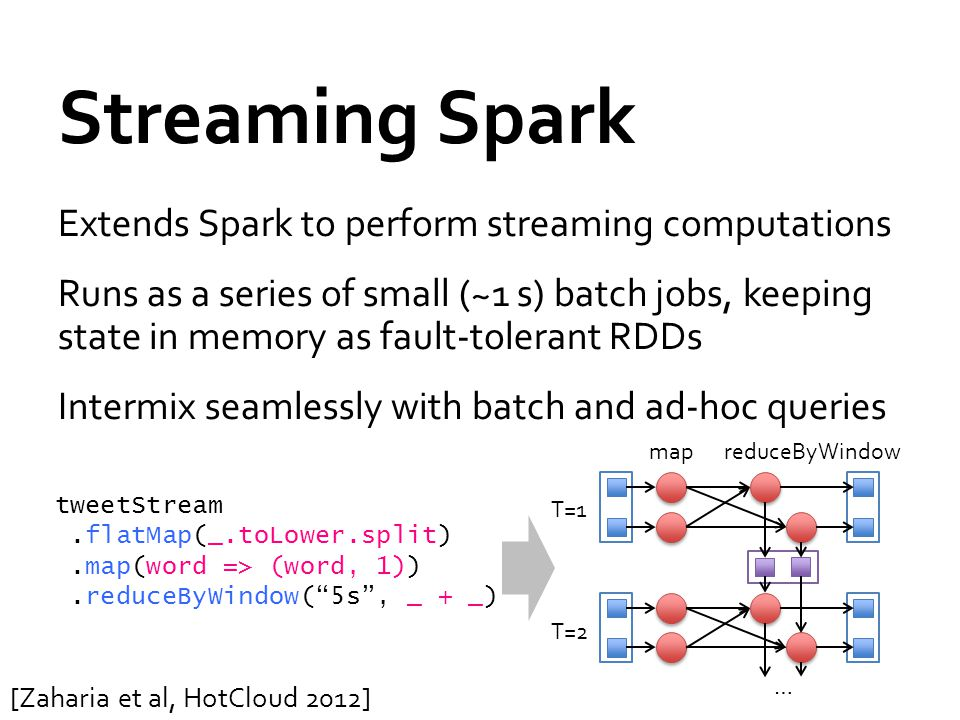 Streaming Spark Extends Spark to perform streaming computations Runs as a series of small (~1 s) batch jobs, keeping state in memory as fault-tolerant RDDs Intermix seamlessly with batch and ad-hoc queries tweetStream.flatMap(_.toLower.split).map(word => (word, 1)).reduceByWindow( 5s , _ + _) T=1 T=2 … mapreduceByWindow [Zaharia et al, HotCloud 2012]