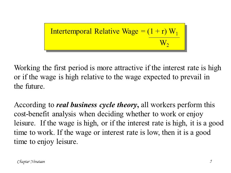 Chapter Nineteen5 Intertemporal Relative Wage = (1 + r) W 1 W2W2 Working the first period is more attractive if the interest rate is high or if the wage is high relative to the wage expected to prevail in the future.