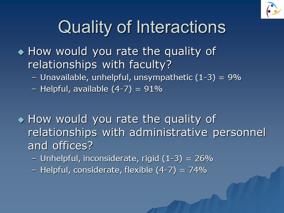 Quality of Interactions  How would you rate the quality of relationships with faculty.