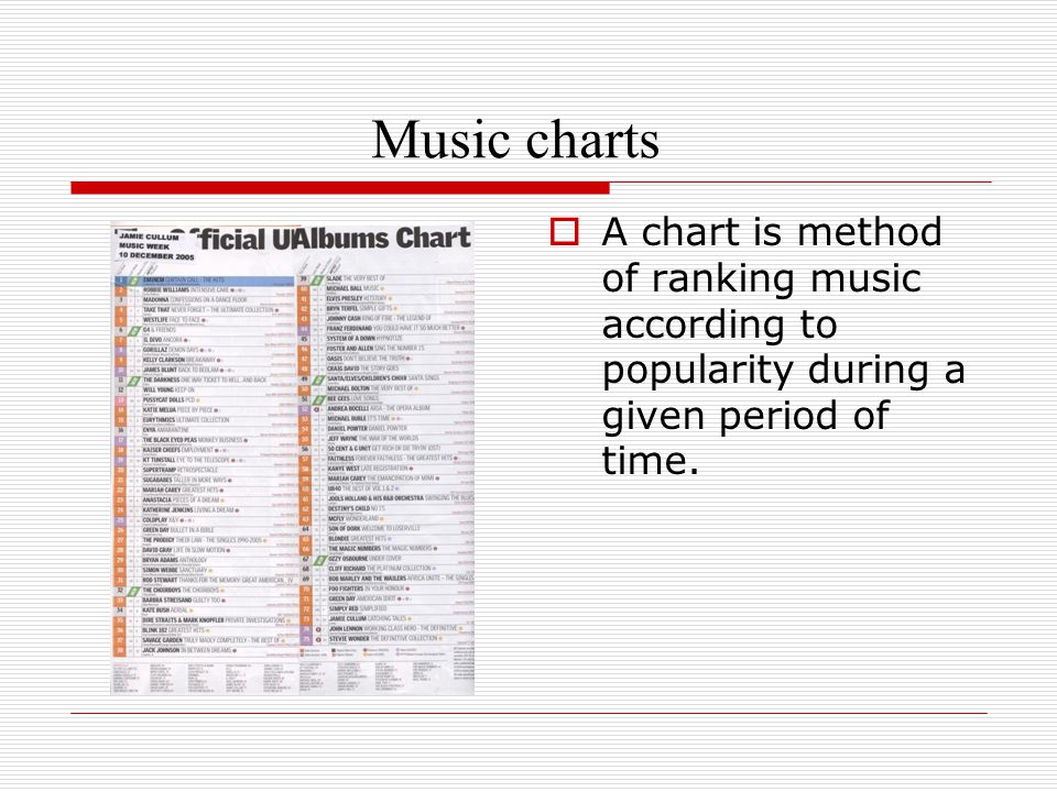 Music charts  A chart is method of ranking music according to popularity during a given period of time.