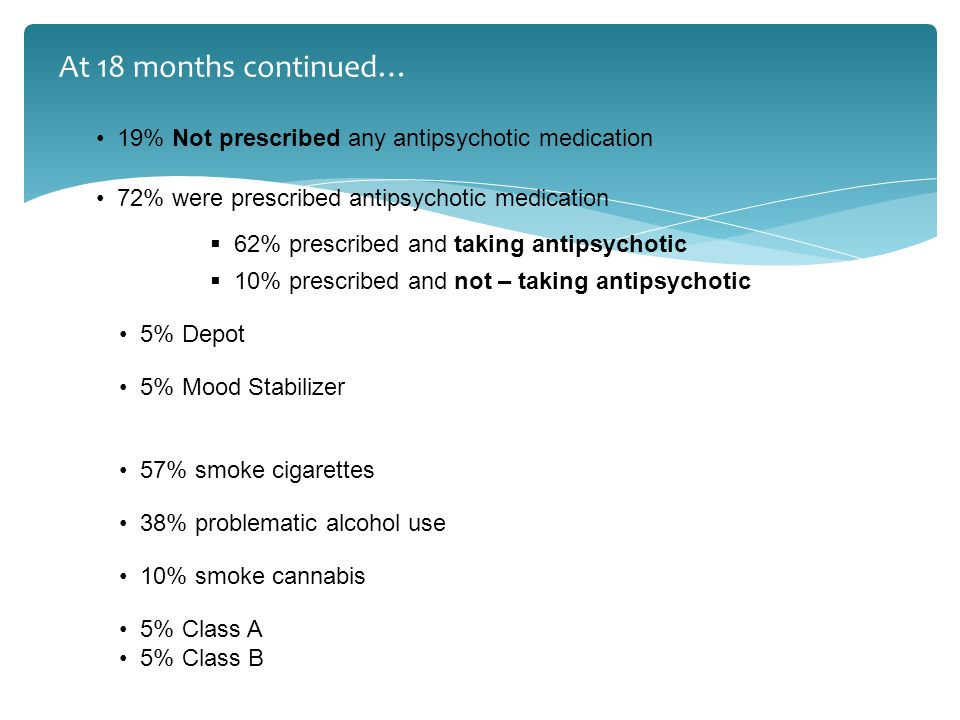 57% smoke cigarettes 38% problematic alcohol use 10% smoke cannabis 5% Class A 5% Class B 19% Not prescribed any antipsychotic medication 5% Mood Stabilizer 5% Depot  62% prescribed and taking antipsychotic  10% prescribed and not – taking antipsychotic 72% were prescribed antipsychotic medication At 18 months continued…