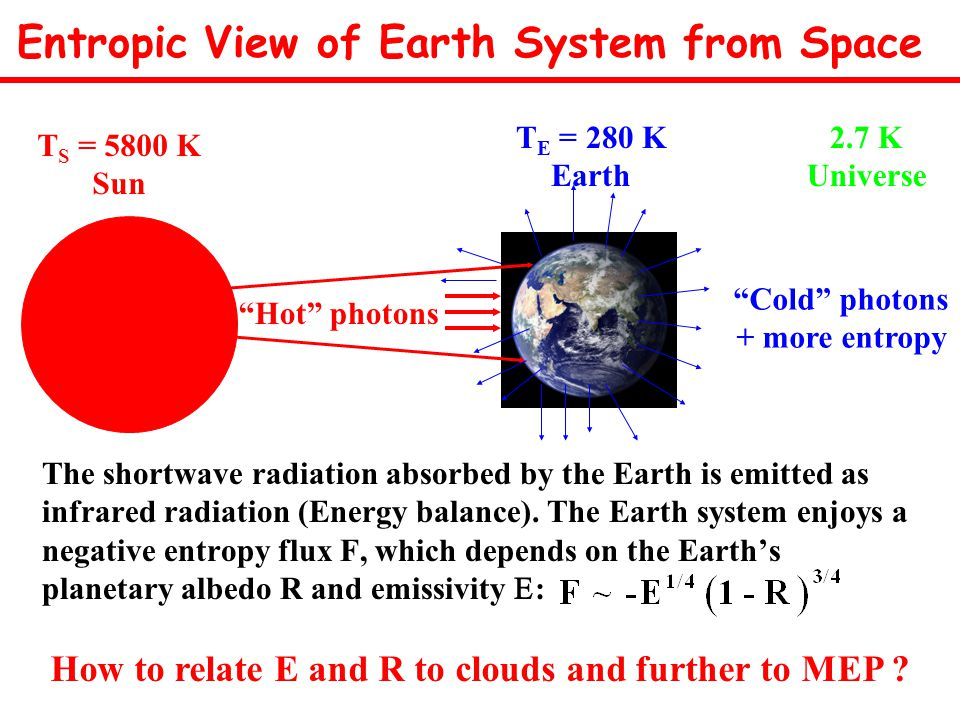 Entropic View of Earth System from Space The shortwave radiation absorbed by the Earth is emitted as infrared radiation (Energy balance).