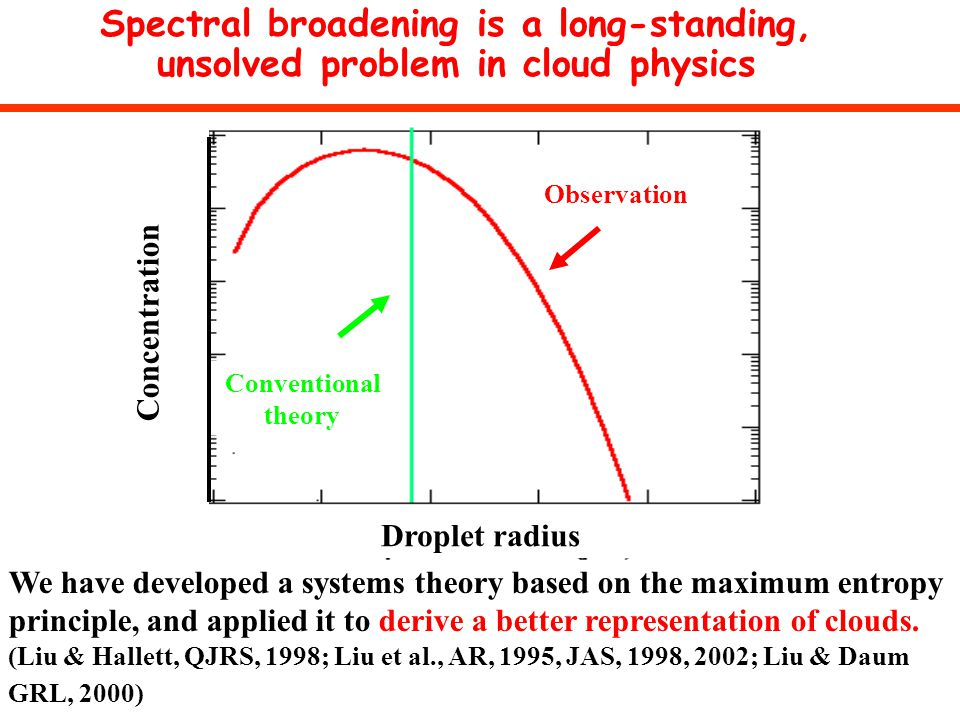 Spectral broadening is a long-standing, unsolved problem in cloud physics We have developed a systems theory based on the maximum entropy principle, and applied it to derive a better representation of clouds.