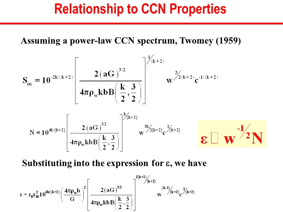 Relationship to CCN Properties Substituting into the expression for , we have Assuming a power-law CCN spectrum, Twomey (1959)