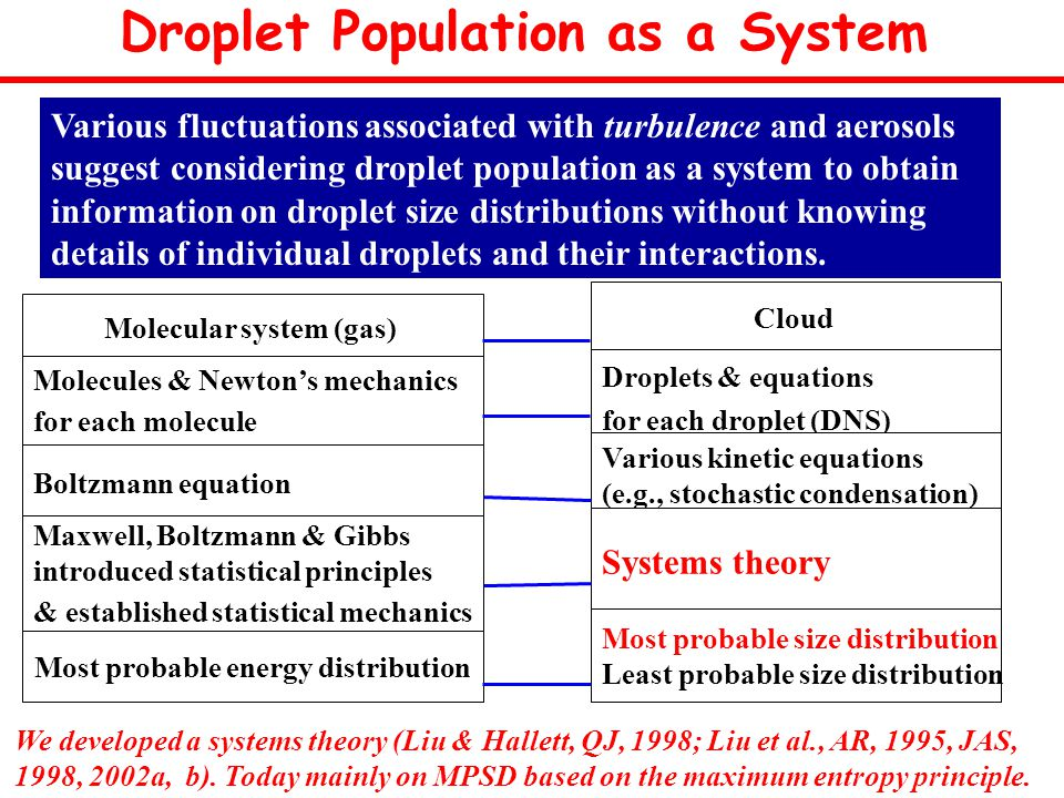 Various fluctuations associated with turbulence and aerosols suggest considering droplet population as a system to obtain information on droplet size distributions without knowing details of individual droplets and their interactions.