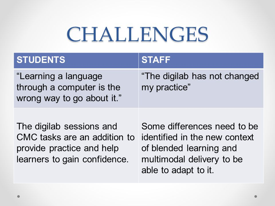 CHALLENGES STUDENTSSTAFF Learning a language through a computer is the wrong way to go about it. The digilab has not changed my practice The digilab sessions and CMC tasks are an addition to provide practice and help learners to gain confidence.