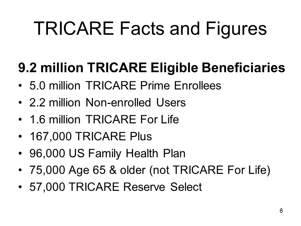 6 TRICARE Facts and Figures 9.2 million TRICARE Eligible Beneficiaries 5.0 million TRICARE Prime Enrollees 2.2 million Non-enrolled Users 1.6 million TRICARE For Life 167,000 TRICARE Plus 96,000 US Family Health Plan 75,000 Age 65 & older (not TRICARE For Life) 57,000 TRICARE Reserve Select