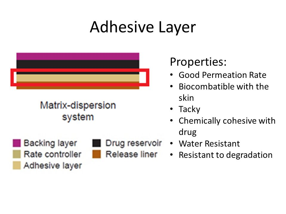 Adhesive Layer Properties: Good Permeation Rate Biocombatible with the skin Tacky Chemically cohesive with drug Water Resistant Resistant to degradation