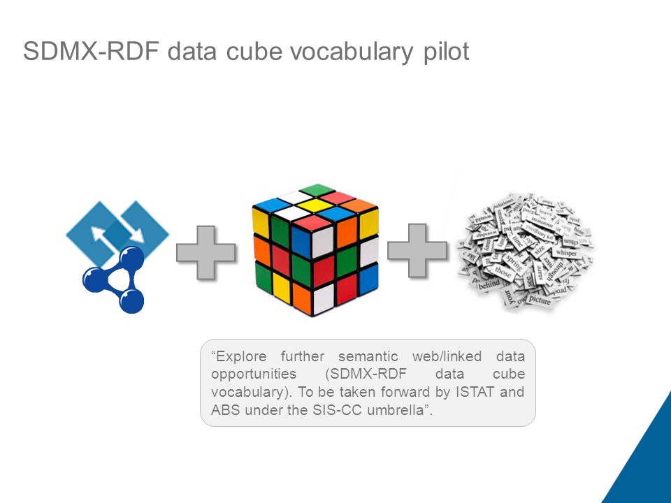 Explore further semantic web/linked data opportunities (SDMX-RDF data cube vocabulary).