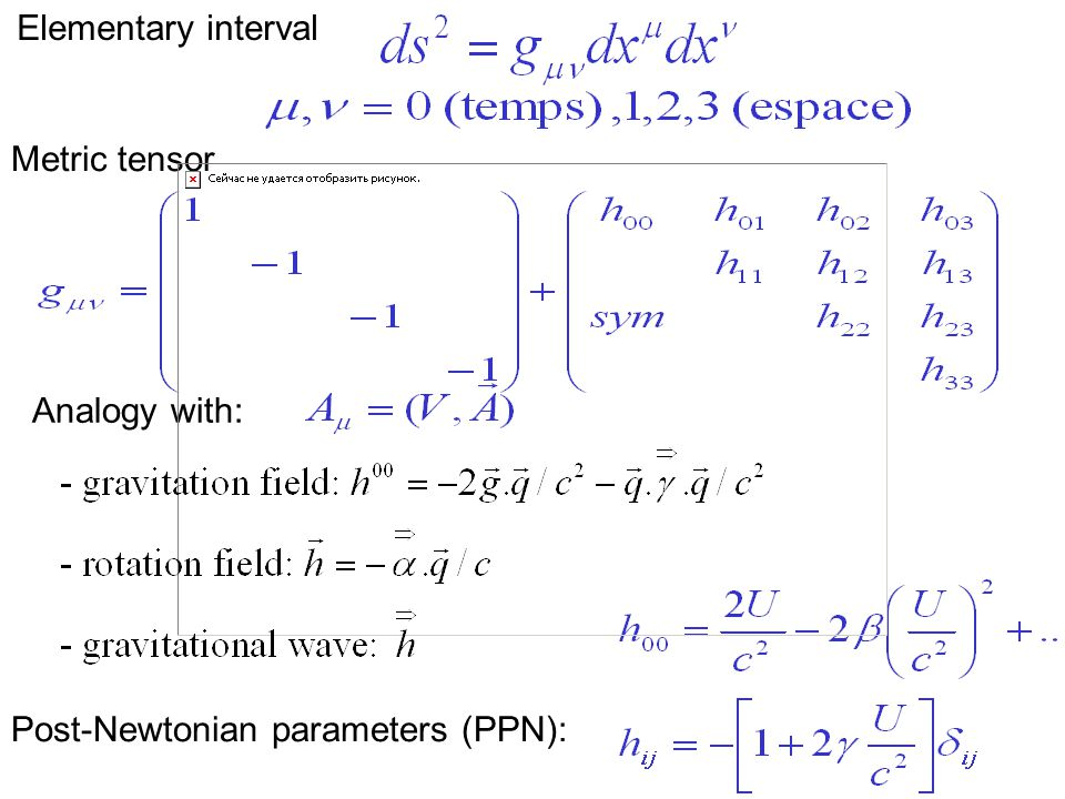 Elementary interval Metric tensor Analogy with: Post-Newtonian parameters (PPN):