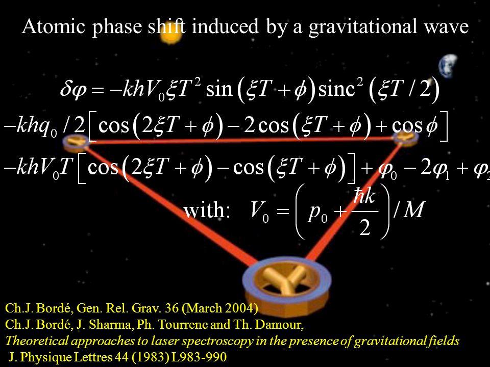 Atomic phase shift induced by a gravitational wave Ch.J.