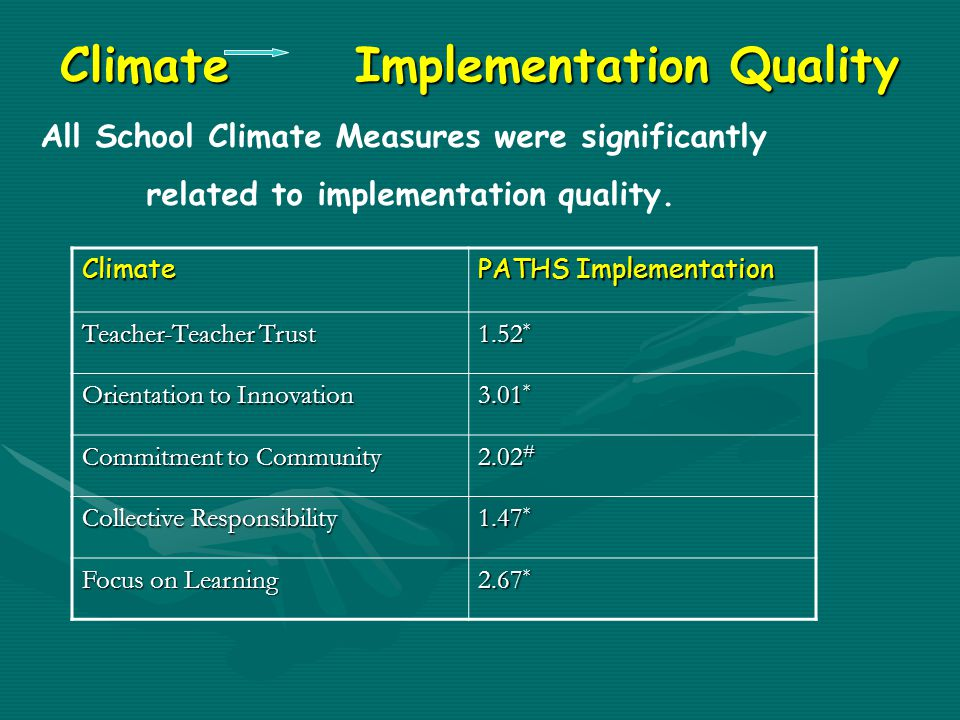 Climate Implementation Quality Climate PATHS Implementation Teacher-Teacher Trust 1.52 * Orientation to Innovation 3.01 * Commitment to Community 2.02 # Collective Responsibility 1.47 * Focus on Learning 2.67 * All School Climate Measures were significantly related to implementation quality.