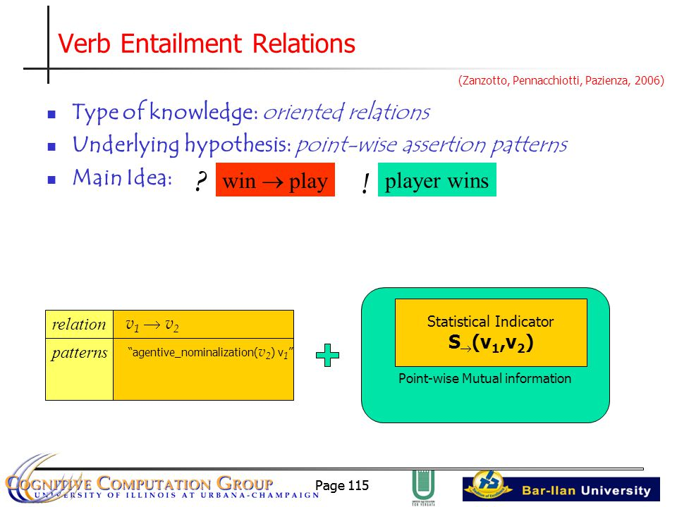Page 115 Verb Entailment Relations Type of knowledge: oriented relations Underlying hypothesis: point-wise assertion patterns Main Idea: win  play .