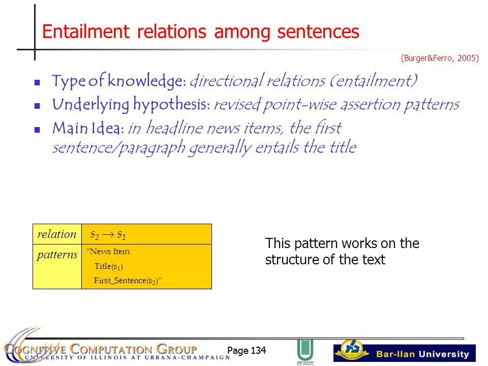 Page 134 Entailment relations among sentences Type of knowledge: directional relations (entailment) Underlying hypothesis: revised point-wise assertion patterns Main Idea: in headline news items, the first sentence/paragraph generally entails the title (Burger&Ferro, 2005) relation s2  s1s2  s1 patterns News Item Title(s 1 ) First_Sentence(s 2 ) This pattern works on the structure of the text