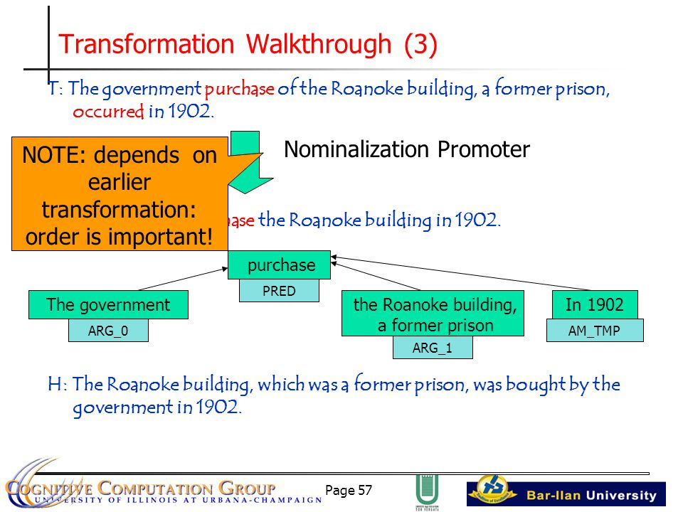 Page 57 Transformation Walkthrough (3) T: The government purchase of the Roanoke building, a former prison, occurred in 1902.