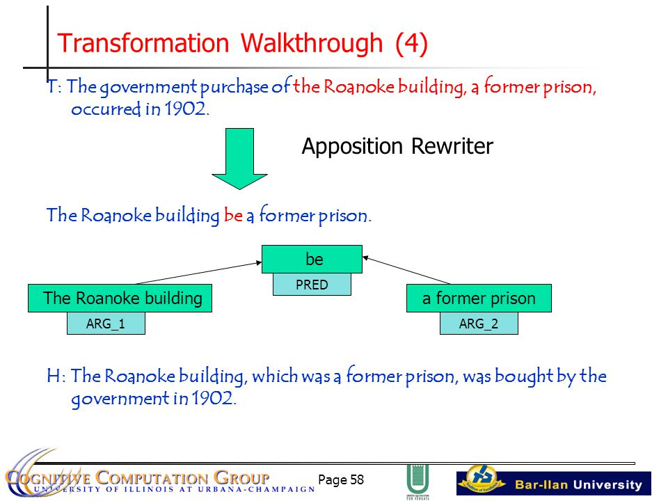 Page 58 Transformation Walkthrough (4) T: The government purchase of the Roanoke building, a former prison, occurred in 1902.
