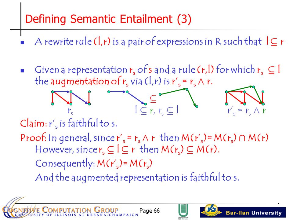 Page 66 A rewrite rule (l,r) is a pair of expressions in R such that l µ r Given a representation r s of s and a rule (r,l) for which r s µ l the augmentation of r s via (l,r) is r' s = r s Æ r.