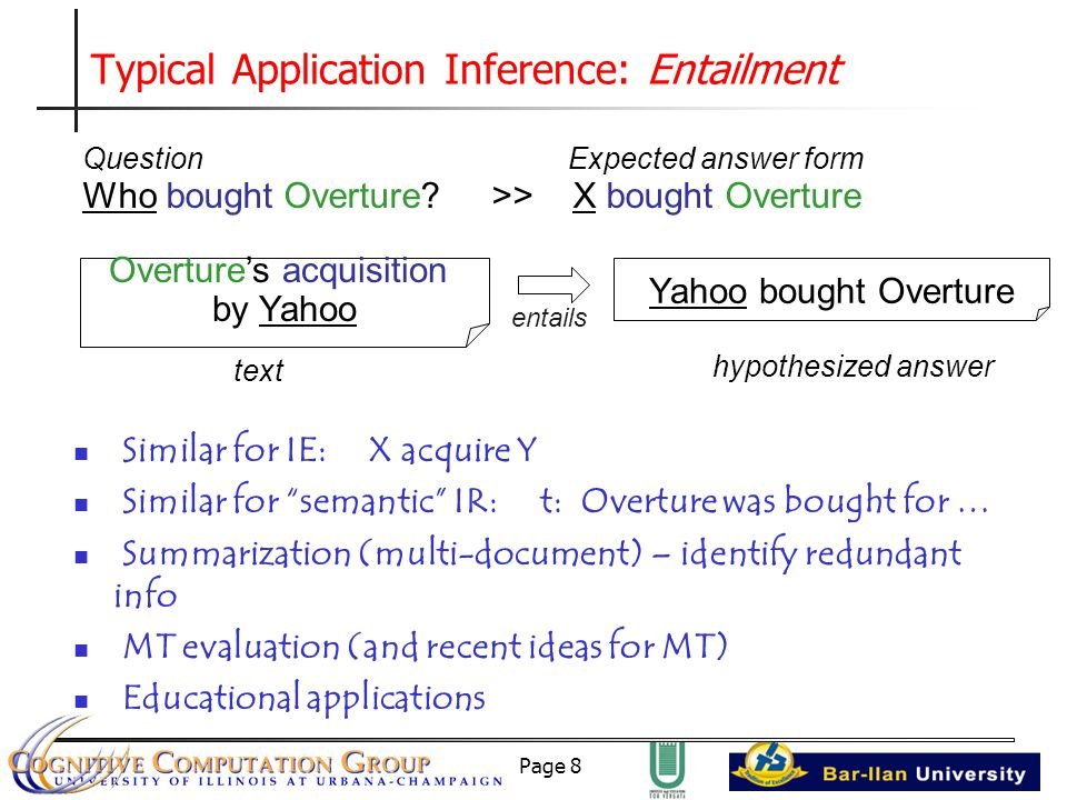 Page 8 Typical Application Inference: Entailment Overture's acquisition by Yahoo Yahoo bought Overture Question Expected answer form Who bought Overture.