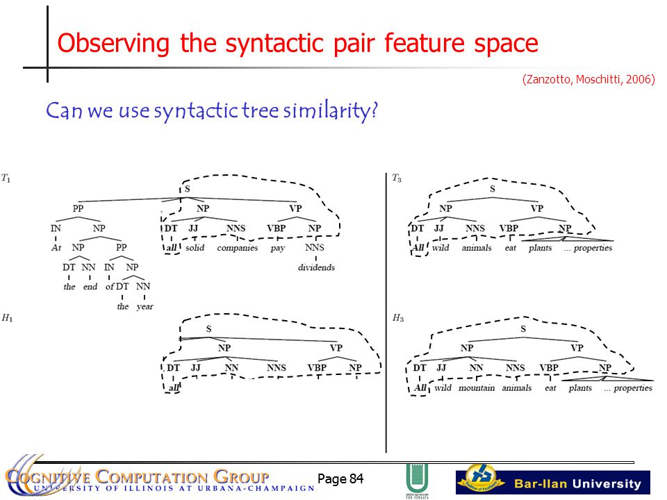 Page 84 Observing the syntactic pair feature space Can we use syntactic tree similarity.