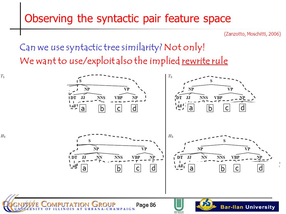 Page 86 Observing the syntactic pair feature space Can we use syntactic tree similarity.