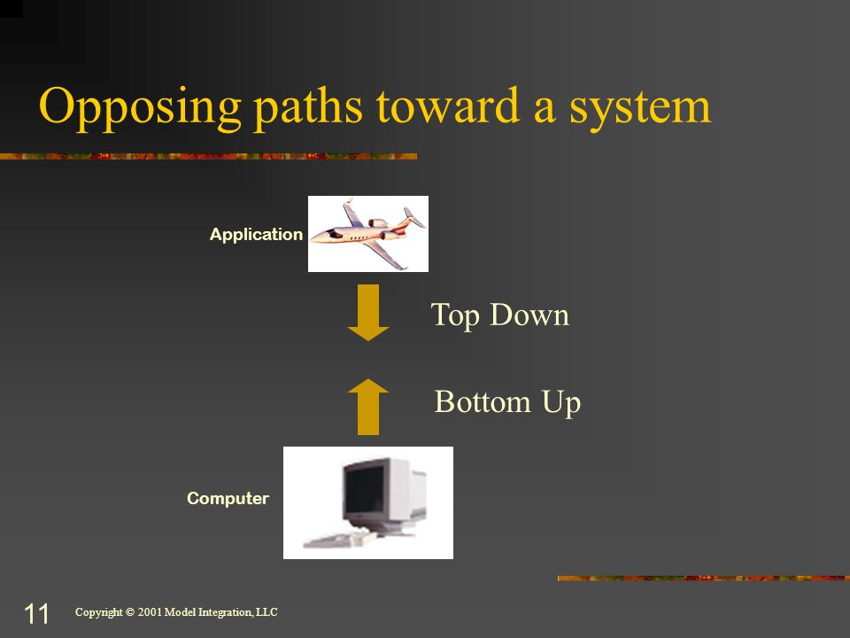Copyright © 2001 Model Integration, LLC 11 Opposing paths toward a system Computer Bottom Up Application Top Down