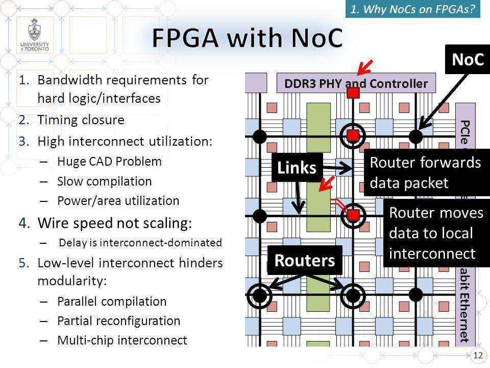 12 DDR3 PHY and Controller 1. Why NoCs on FPGAs.