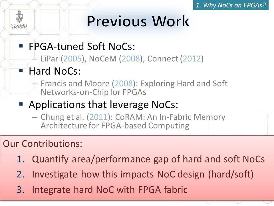  FPGA-tuned Soft NoCs: – LiPar (2005), NoCeM (2008), Connect (2012)  Hard NoCs: – Francis and Moore (2008): Exploring Hard and Soft Networks-on-Chip for FPGAs  Applications that leverage NoCs: – Chung et al.