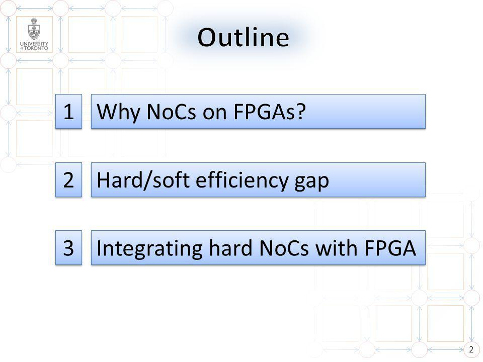 2 Why NoCs on FPGAs Hard/soft efficiency gap Integrating hard NoCs with FPGA 1 1 2 2 3 3