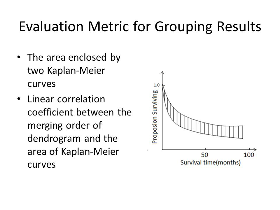 Evaluation Metric for Grouping Results The area enclosed by two Kaplan-Meier curves Linear correlation coefficient between the merging order of dendrogram and the area of Kaplan-Meier curves