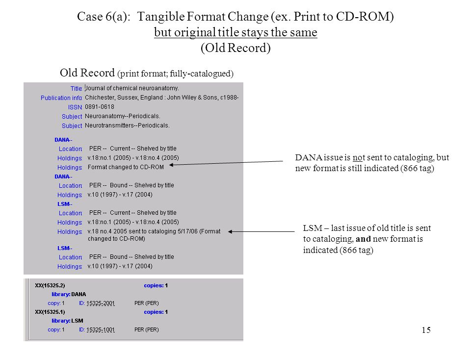 15 Case 6(a): Tangible Format Change (ex.