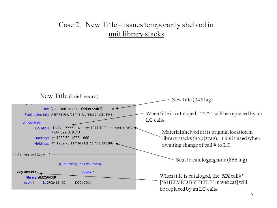 5 Case 2: New Title – issues temporarily shelved in unit library stacks New Title (brief record) Sent to cataloging note (866 tag) New title (245 tag) When title is cataloged, the 'XX call#' ['SHELVED BY TITLE' in webcat] will be replaced by an LC call# When title is cataloged, ' ' will be replaced by an LC call# Material shelved at its original location in library stacks (852 |z tag).