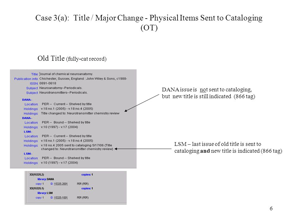 6 Case 3(a): Title / Major Change - Physical Items Sent to Cataloging (OT) DANA issue is not sent to cataloging, but new title is still indicated (866 tag) LSM – last issue of old title is sent to cataloging and new title is indicated (866 tag) Old Title (fully-cat record)