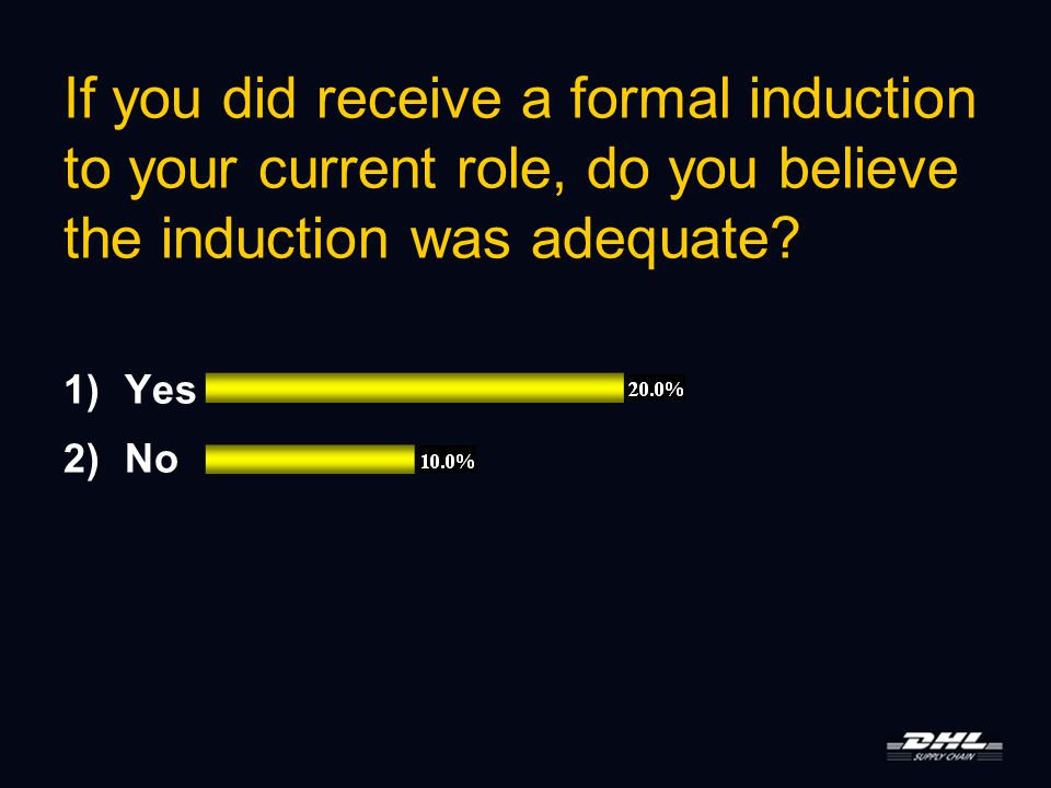 If you did receive a formal induction to your current role, do you believe the induction was adequate.
