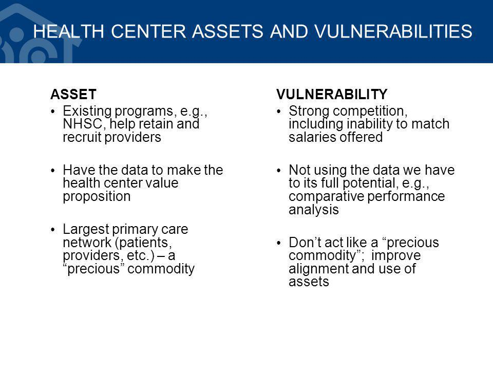 HEALTH CENTER ASSETS AND VULNERABILITIES ASSET Existing programs, e.g., NHSC, help retain and recruit providers Have the data to make the health center value proposition Largest primary care network (patients, providers, etc.) – a precious commodity VULNERABILITY Strong competition, including inability to match salaries offered Not using the data we have to its full potential, e.g., comparative performance analysis Don't act like a precious commodity ; improve alignment and use of assets