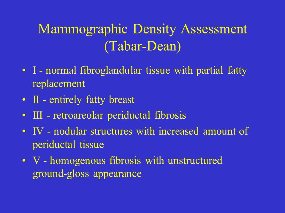 Mammographic Density Assessment (Tabar-Dean) I - normal fibroglandular tissue with partial fatty replacement II - entirely fatty breast III - retroareolar periductal fibrosis IV - nodular structures with increased amount of periductal tissue V - homogenous fibrosis with unstructured ground-gloss appearance
