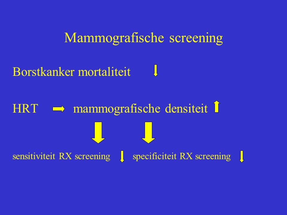 Mammografische screening Borstkanker mortaliteit HRT mammografische densiteit sensitiviteit RX screening specificiteit RX screening