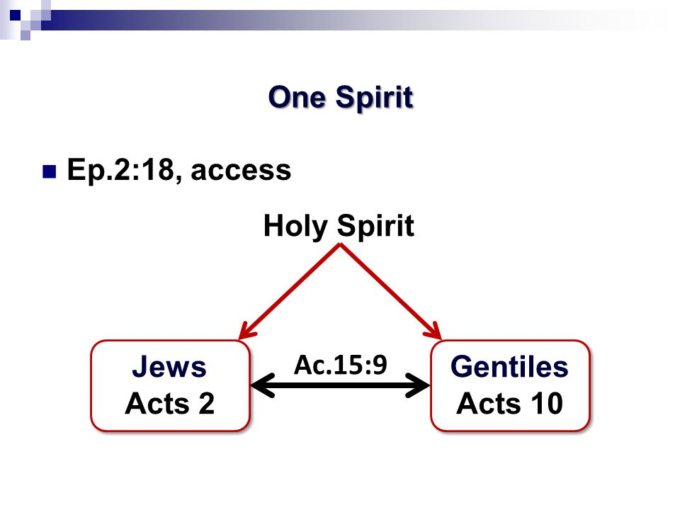 One Spirit Ep.2:18, access Holy Spirit Jews Acts 2 Jews Acts 2 Gentiles Acts 10 Gentiles Acts 10 Ac.15:9