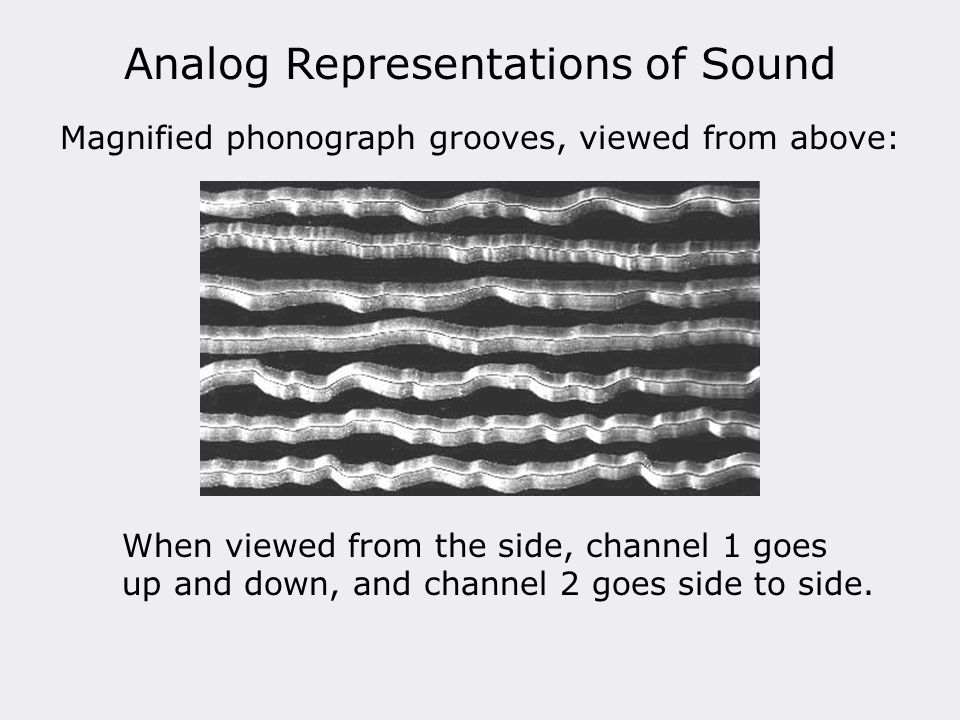 Analog Representations of Sound Magnified phonograph grooves, viewed from above: When viewed from the side, channel 1 goes up and down, and channel 2 goes side to side.