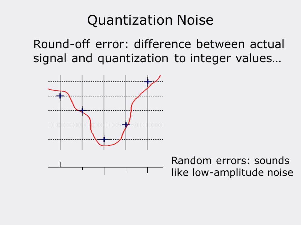 Quantization Noise Round-off error: difference between actual signal and quantization to integer values… Random errors: sounds like low-amplitude noise