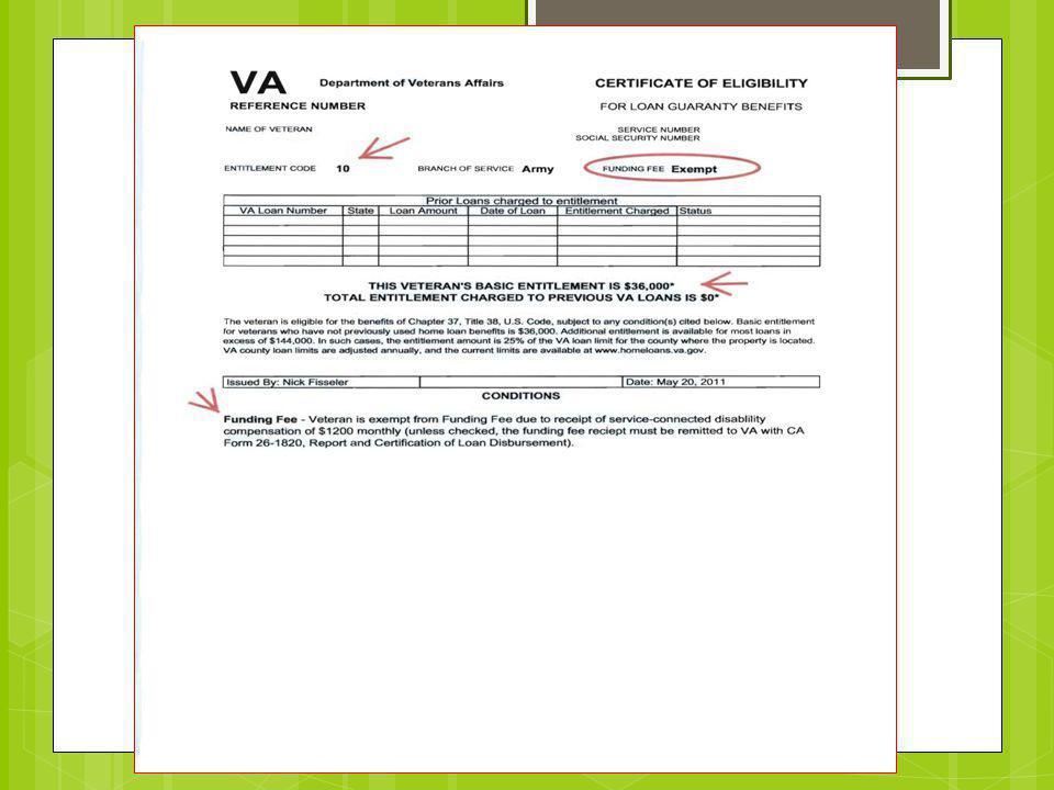 Department Of Veterans Affairs Puerto Rico Lender Training Ppt
