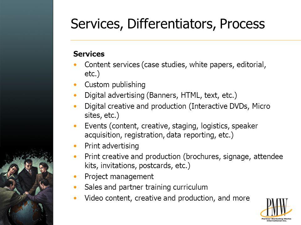 Microsoft Canada RFP Small Local/Digital Agencies Partner