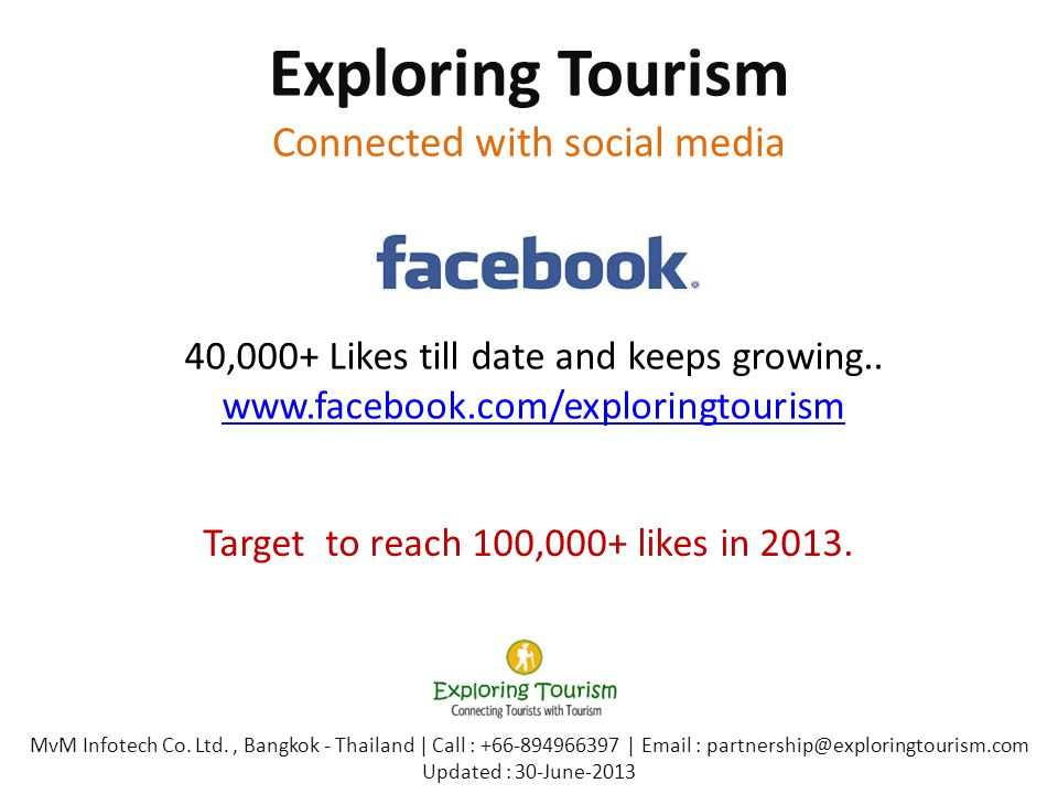 Exploring Tourism Connected with social media 40,000+ Likes till date and keeps growing..