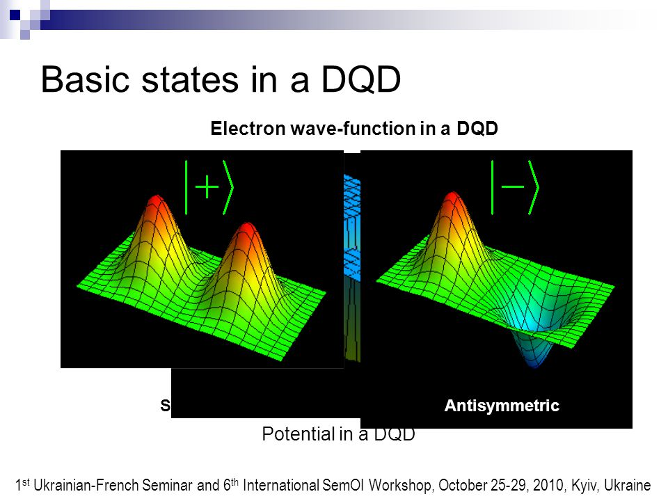 Basic states in a DQD Potential in a DQD SymmetricAntisymmetric Electron wave-function in a DQD 1 st Ukrainian-French Seminar and 6 th International SemOI Workshop, October 25-29, 2010, Kyiv, Ukraine