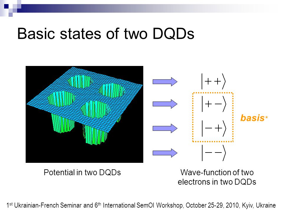 Basic states of two DQDs Potential in two DQDsWave-function of two electrons in two DQDs basis * 1 st Ukrainian-French Seminar and 6 th International SemOI Workshop, October 25-29, 2010, Kyiv, Ukraine