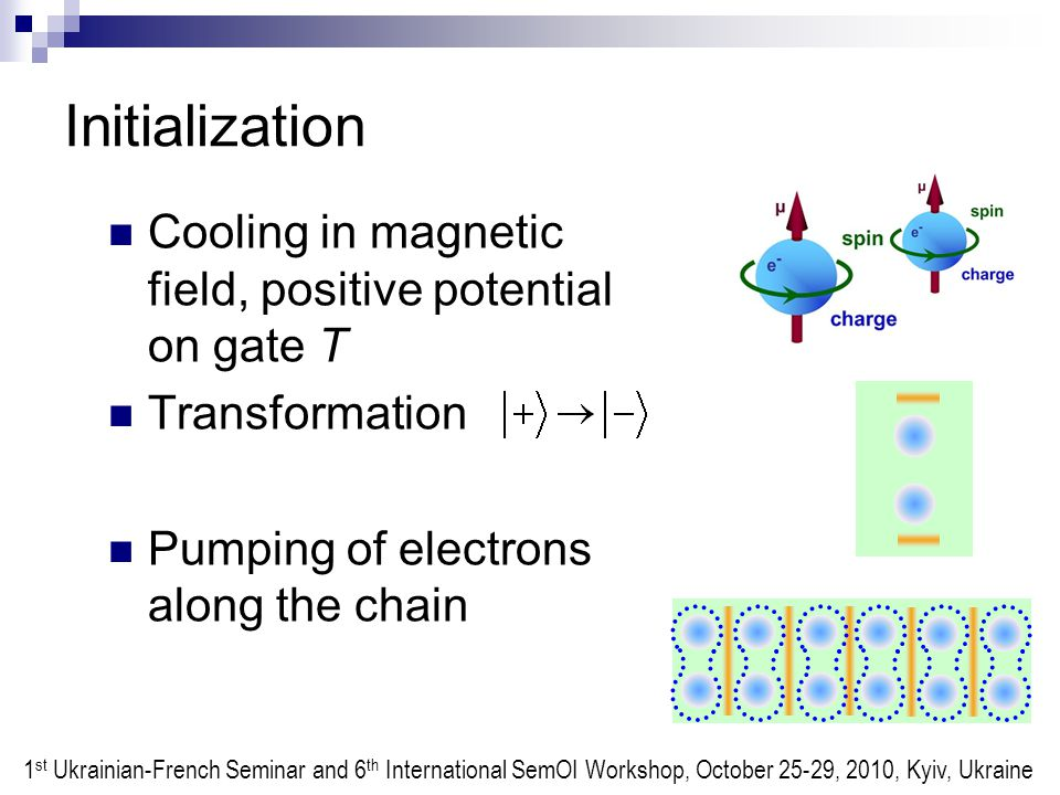 Initialization Cooling in magnetic field, positive potential on gate Т Transformation Pumping of electrons along the chain 1 st Ukrainian-French Seminar and 6 th International SemOI Workshop, October 25-29, 2010, Kyiv, Ukraine