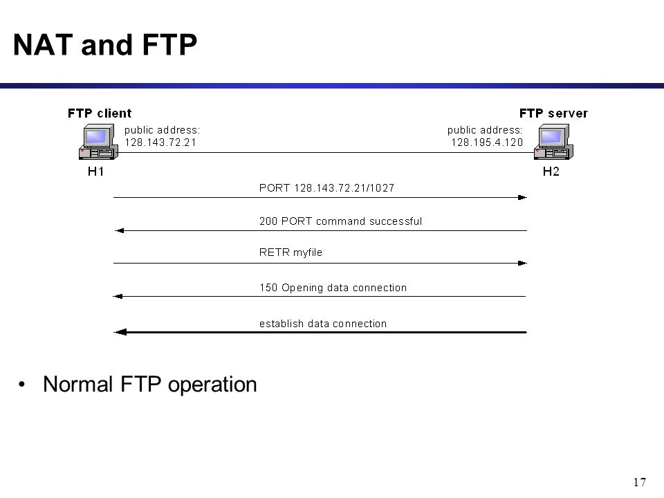 17 NAT and FTP Normal FTP operation