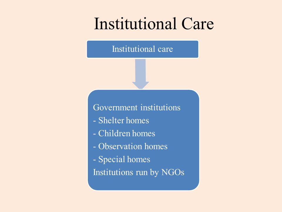 Institutional Care Institutional care Government institutions - Shelter homes - Children homes - Observation homes - Special homes Institutions run by NGOs