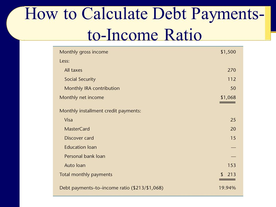 How to Calculate Debt Payments- to-Income Ratio